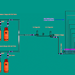 LPG Reticulated System | Sale Market BD
